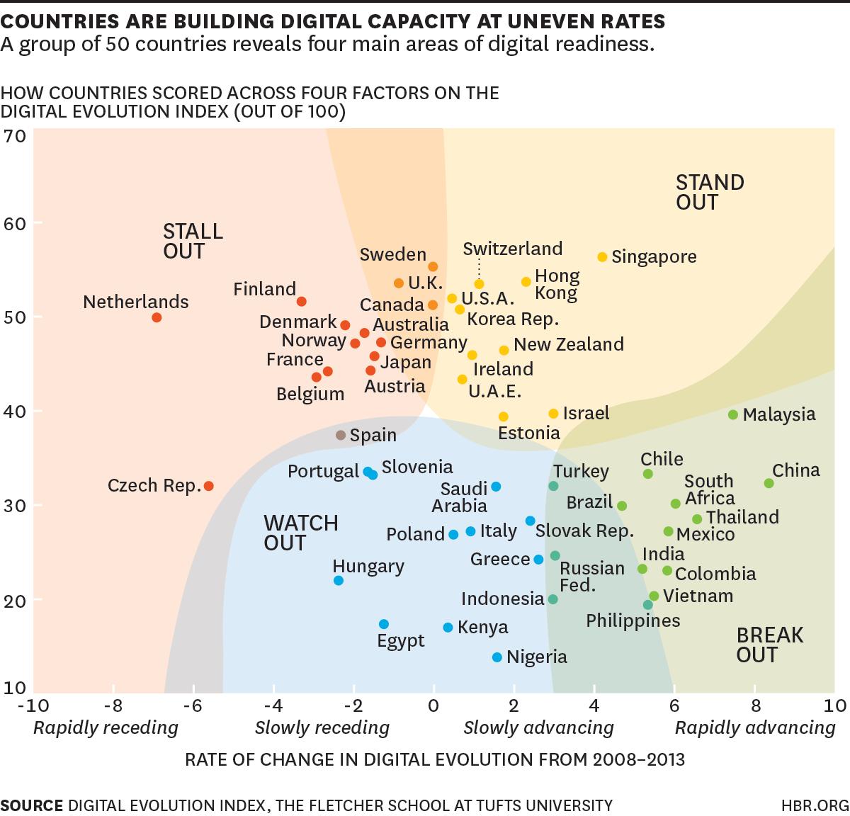 digital-economy-map