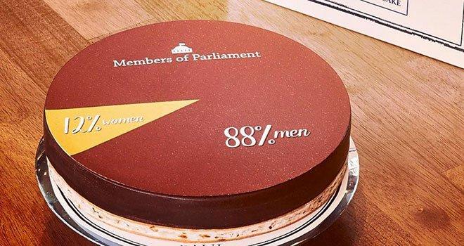 grafico a torta su una torta dei membri del parlamento