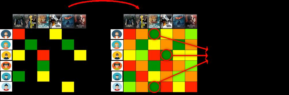 collaborative-filtering-schema