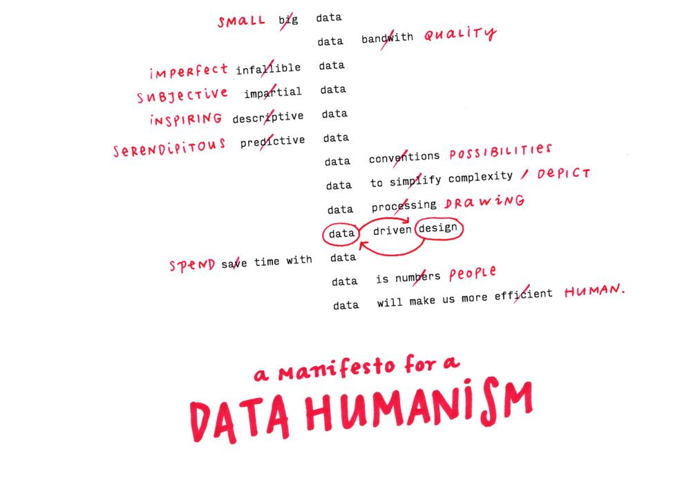 data-humanism