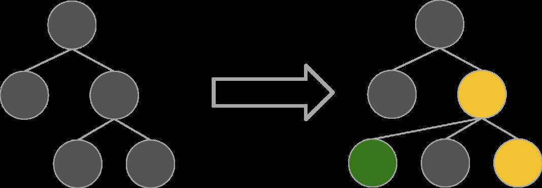 Applicazioni enterprise con Angular 6 e Schematics