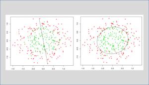 circular-data-neural-network